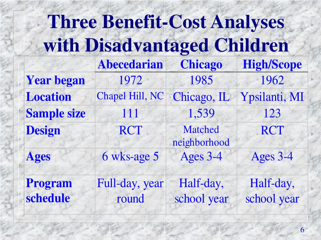 Three Benefit-Cost Analyses with Disadvantaged Children