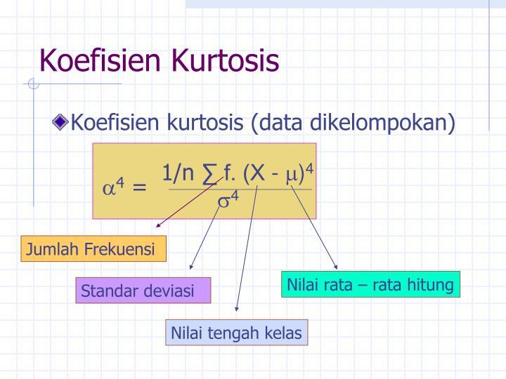 Koefisien Kurtosis
