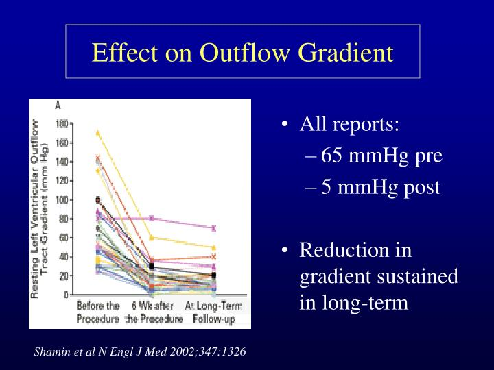 Effect on Outflow Gradient