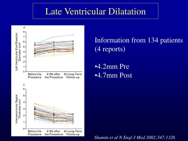 Late Ventricular Dilatation