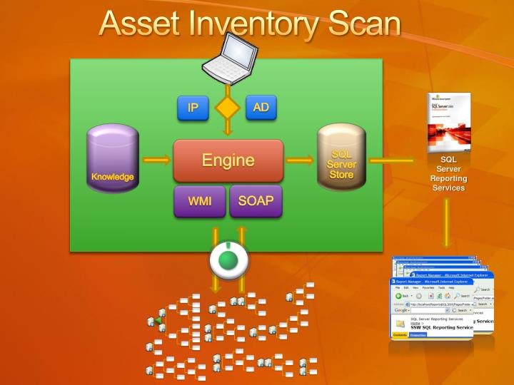 Asset Inventory Scan