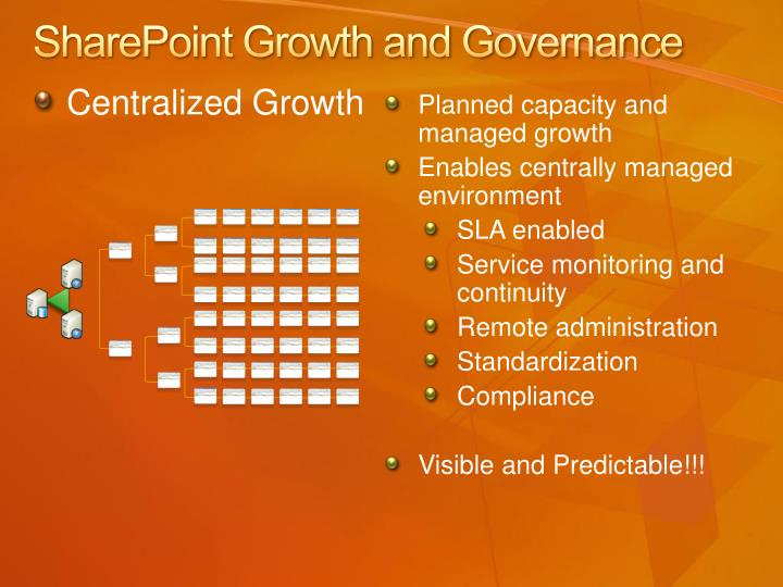 SharePoint Growth and Governance