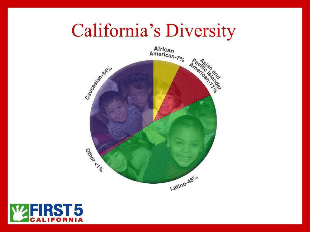 California's Diversity