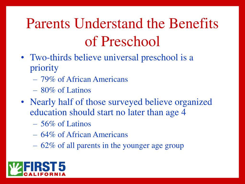 Parents Understand the Benefits of Preschool