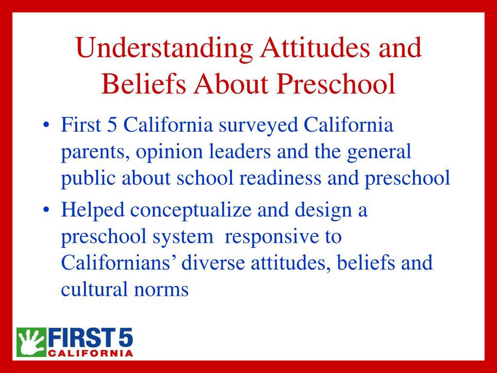Understanding Attitudes and Beliefs About Preschool