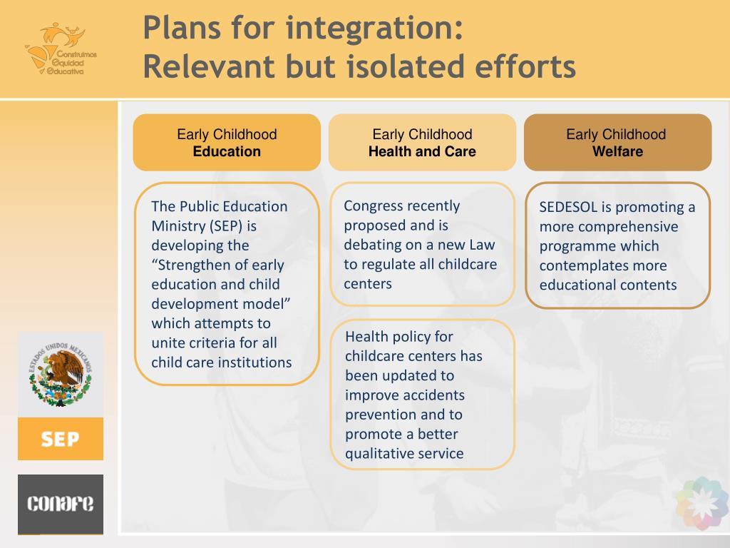 Plans for integration: