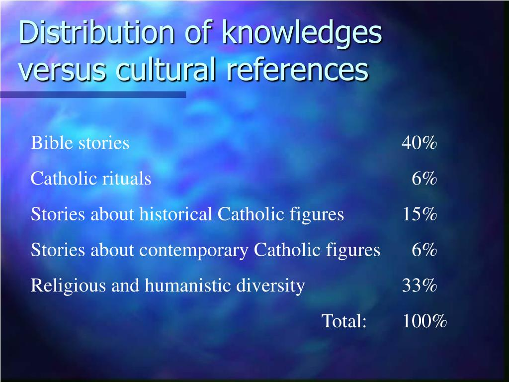 Distribution of knowledges versus cultural references