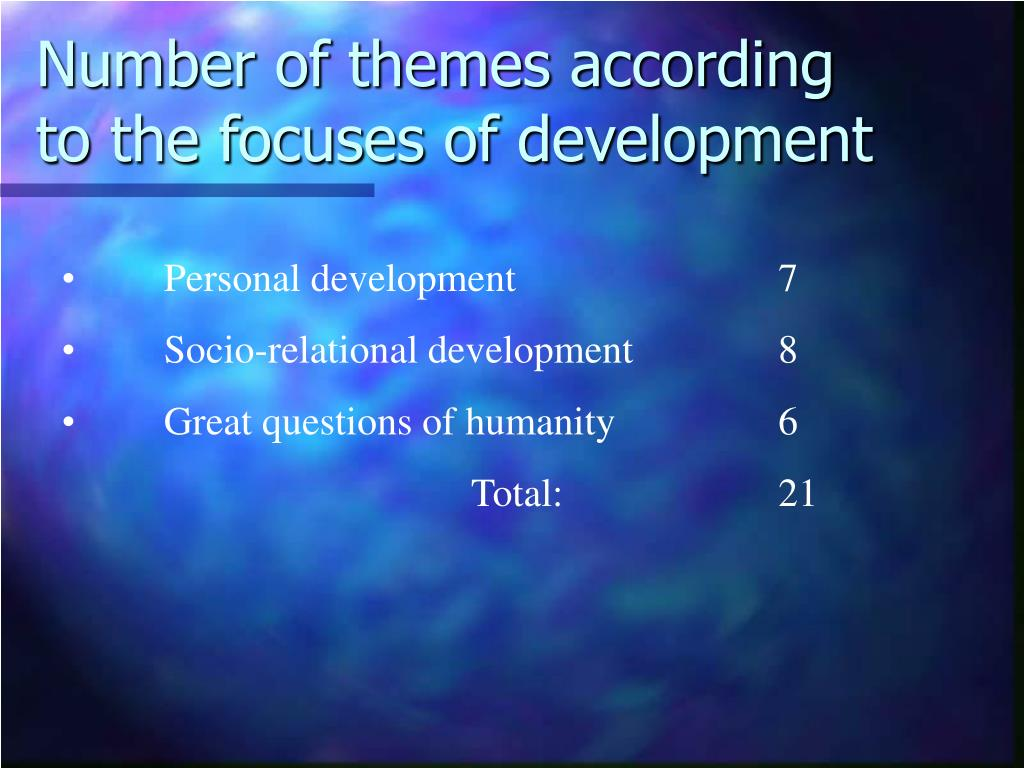 Number of themes according to the focuses of development