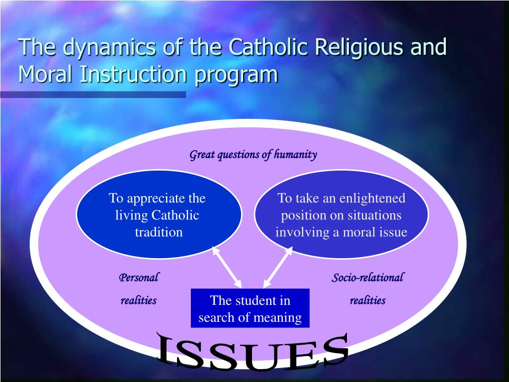 The dynamics of the Catholic Religious and Moral Instruction program
