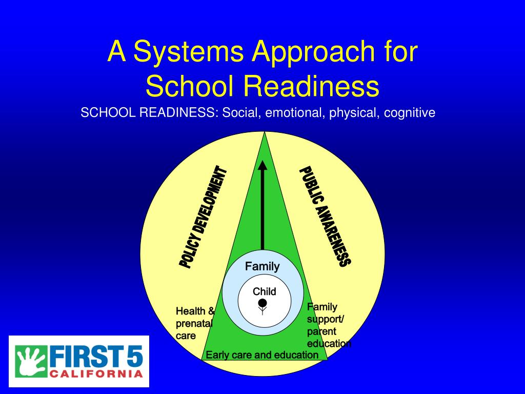 A Systems Approach for
