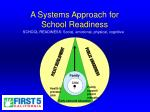 a systems approach for school readiness