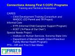 connections among first 5 ccfc programs training and technical assistance