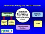 connections among first 5 ccfc programs24