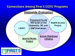 connections among first 5 ccfc programs25