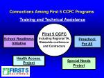 connections among first 5 ccfc programs26