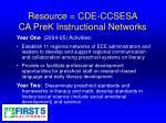 resource cde ccsesa ca prek instructional networks21