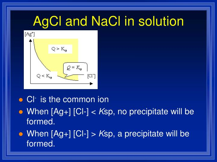 AgCl and NaCl in solution