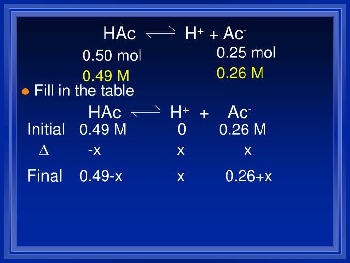 HAc          H