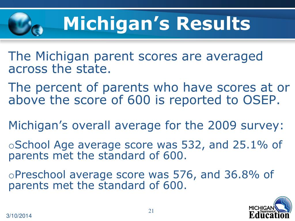 Michigan's Results