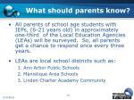 what should parents know