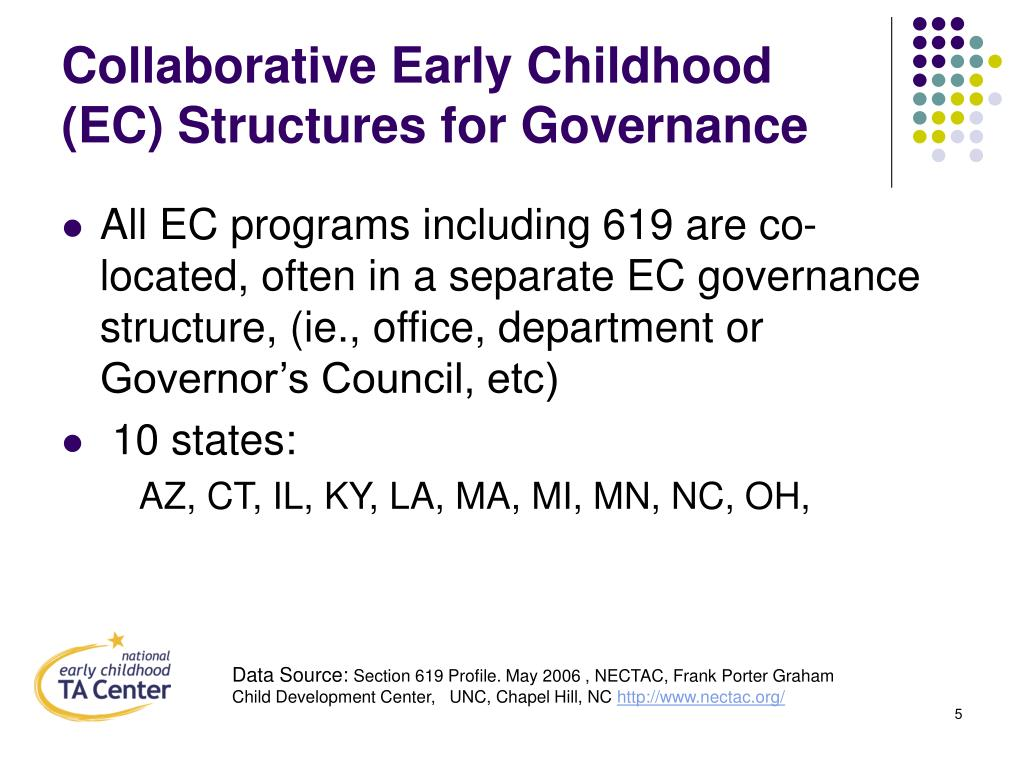 Collaborative Early Childhood (EC) Structures for Governance