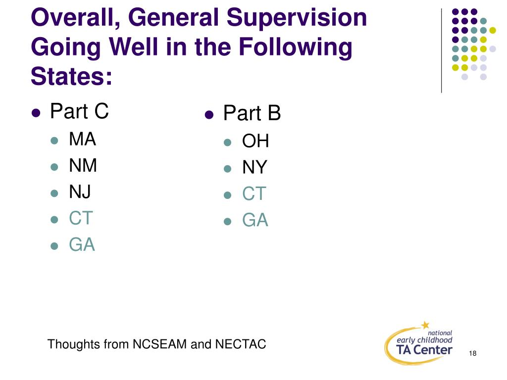 Overall, General Supervision Going Well in the Following States: