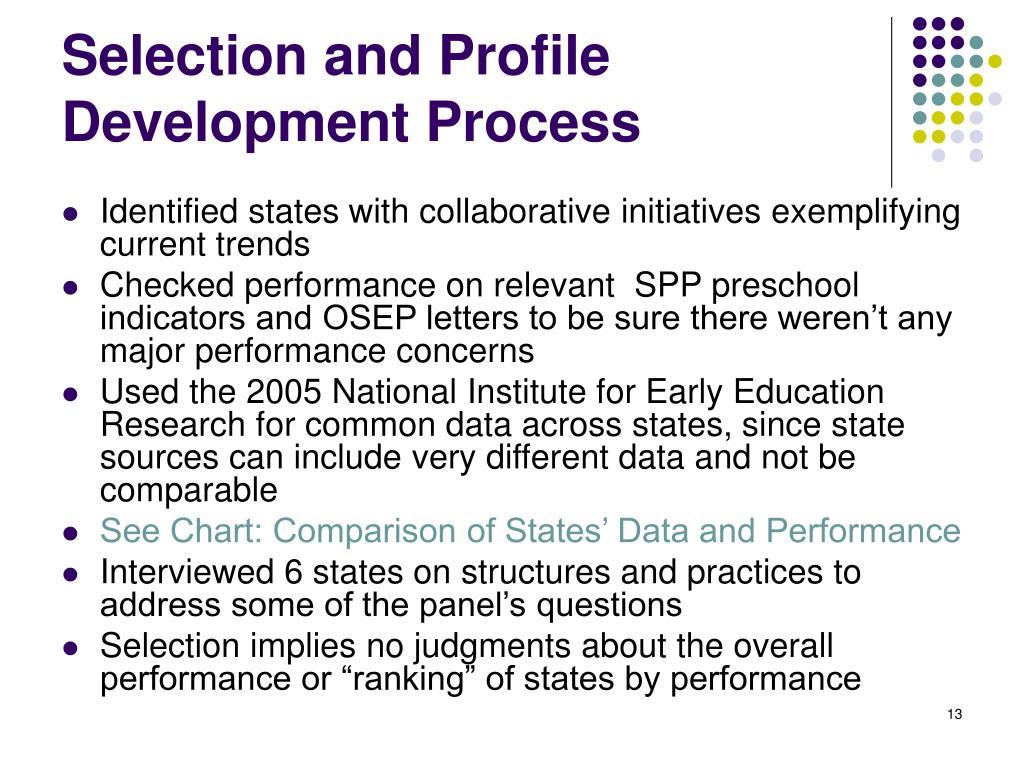 Selection and Profile Development Process