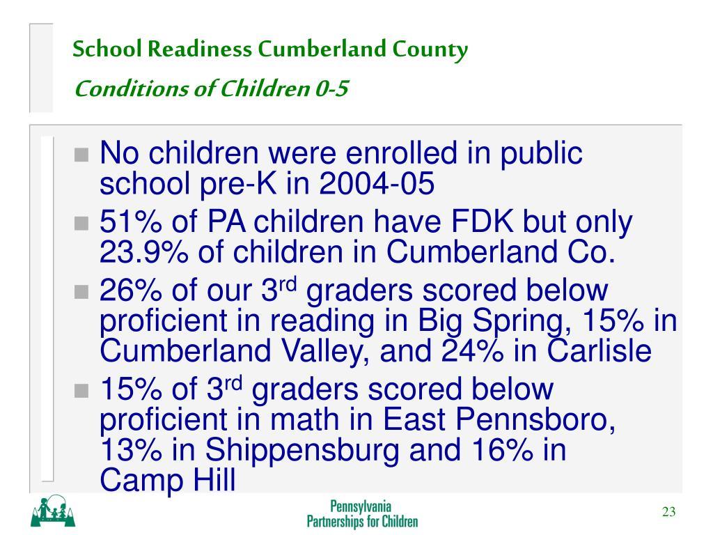 School Readiness Cumberland County
