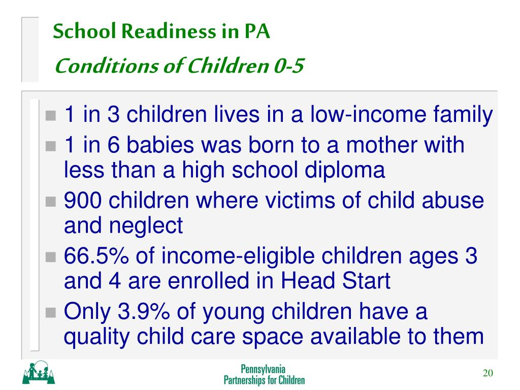 School Readiness in PA
