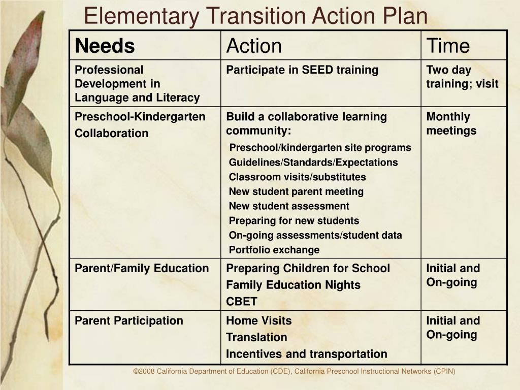 Elementary Transition Action Plan