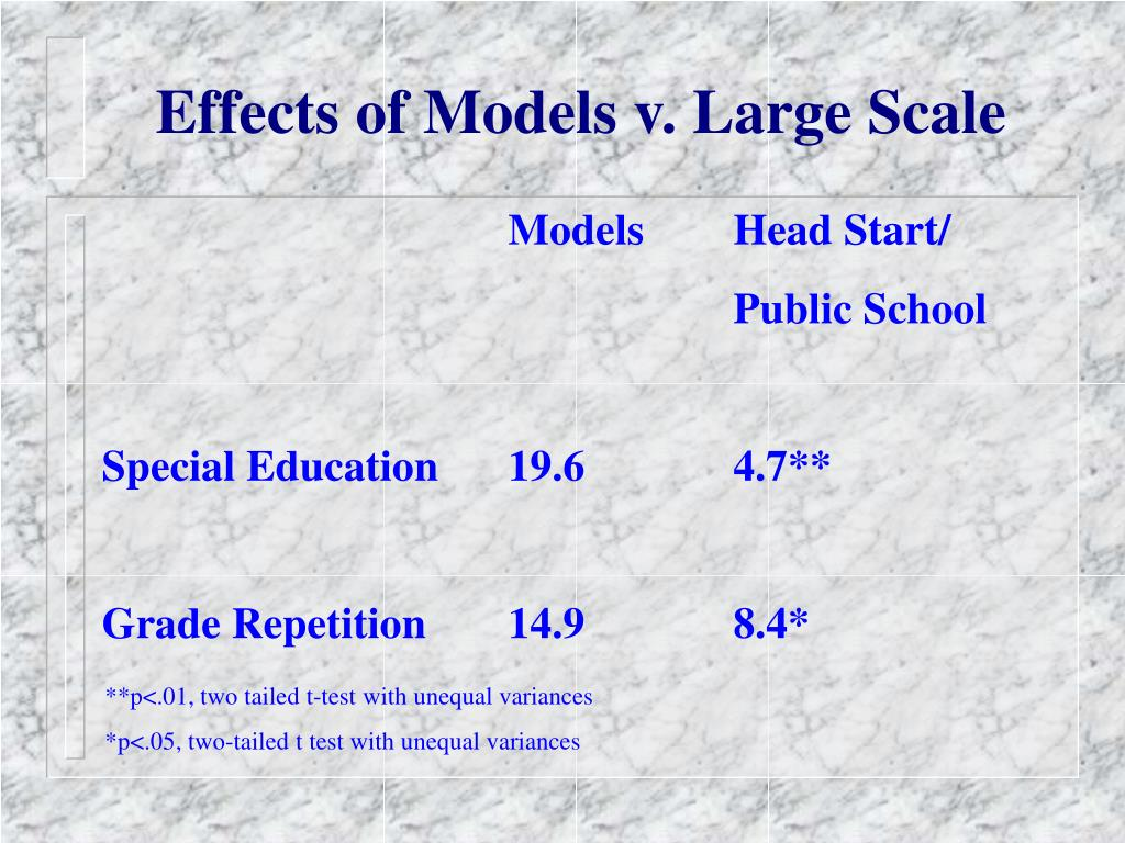 Effects of Models v. Large Scale