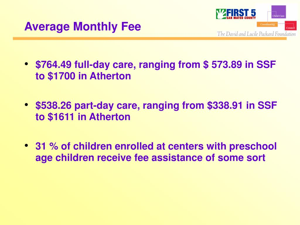 Average Monthly Fee