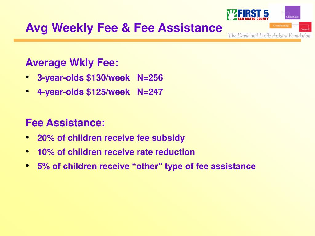 Avg Weekly Fee & Fee Assistance