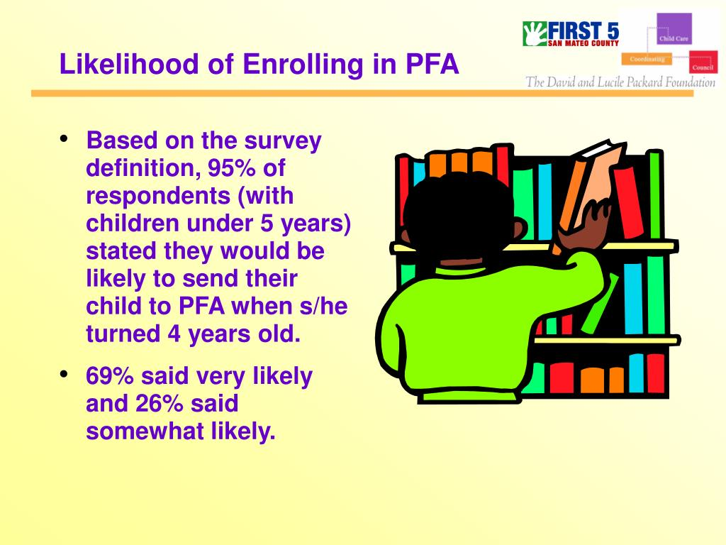 Likelihood of Enrolling in PFA