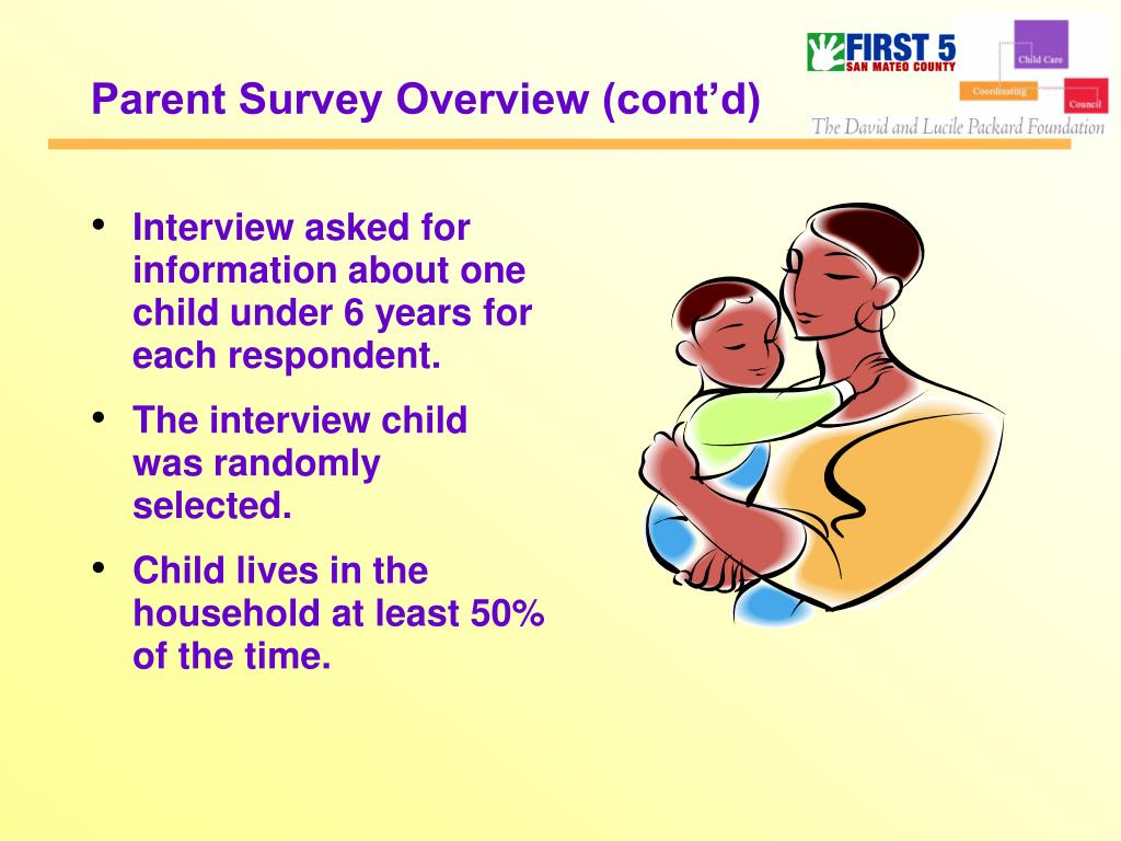 Parent Survey Overview (cont'd)