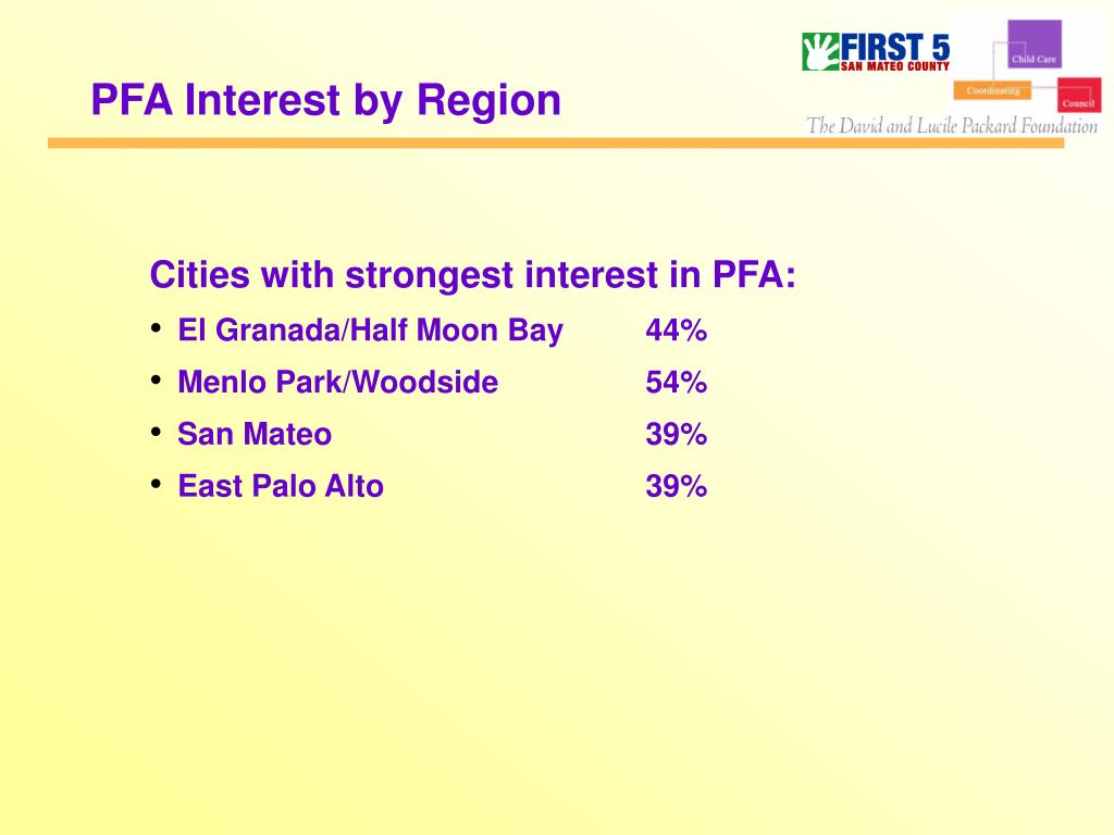 PFA Interest by Region