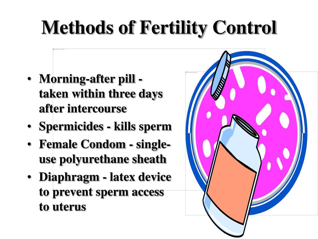 Methods of Fertility Control