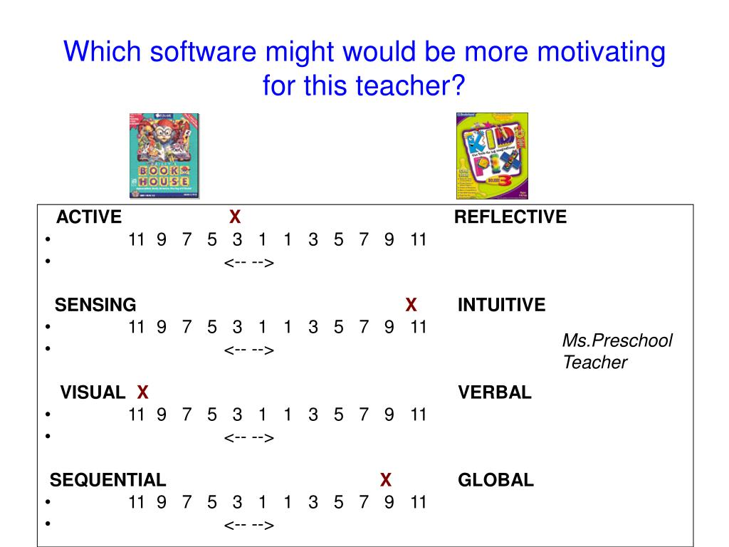 Which software might would be more motivating for this teacher?