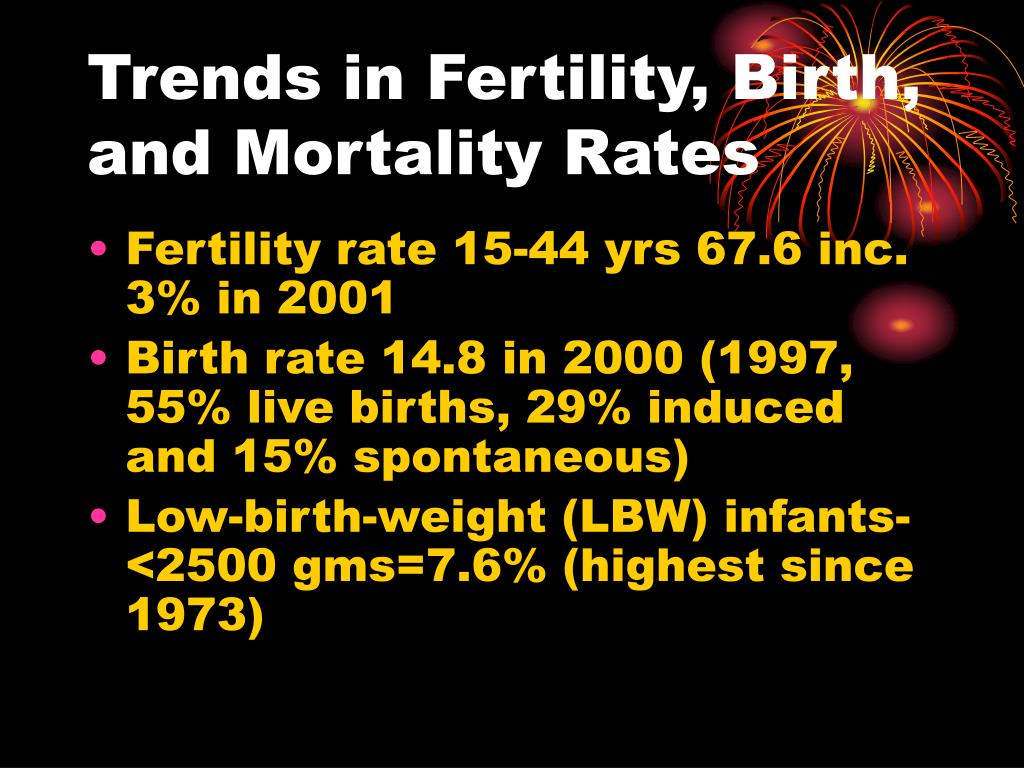 Trends in Fertility, Birth, and Mortality Rates