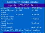 reproductive health selected aspects 1990 1995 who