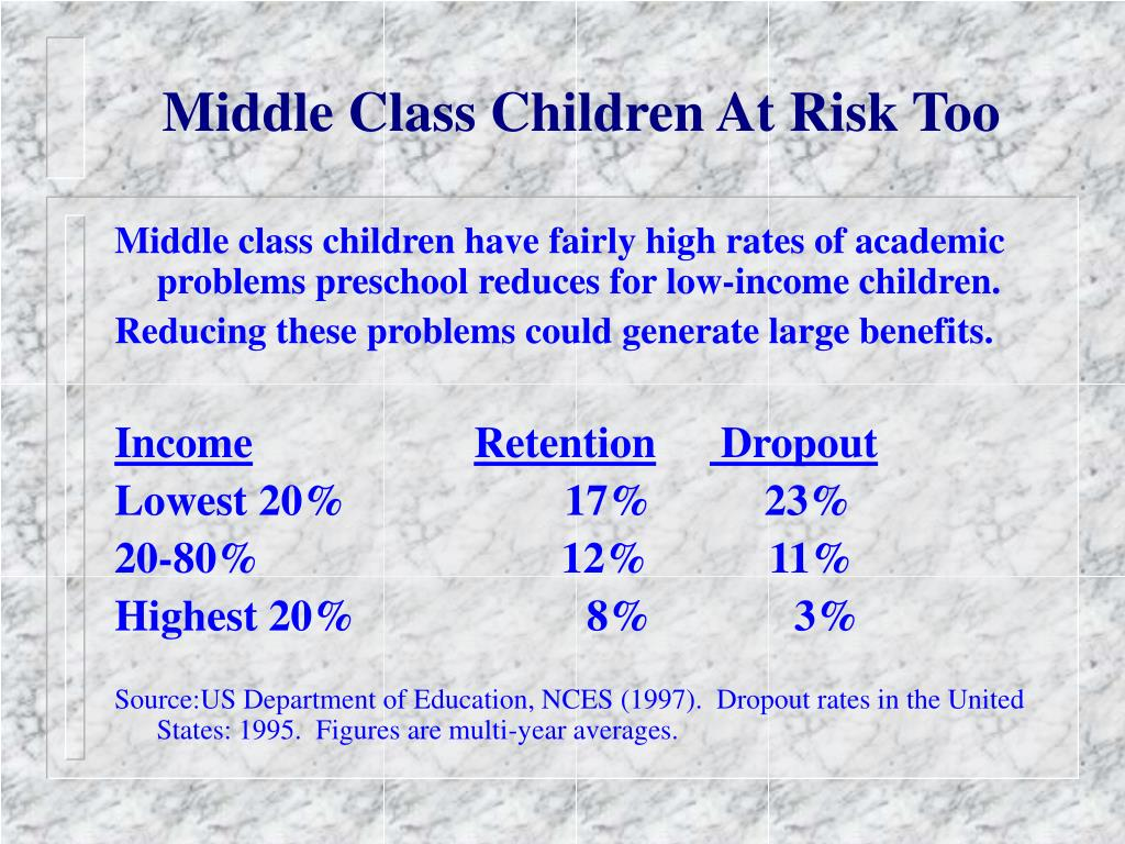 Middle Class Children At Risk Too