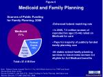 medicaid and family planning