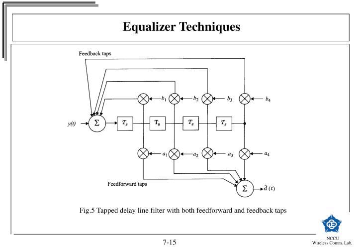 Equalizer Techniques
