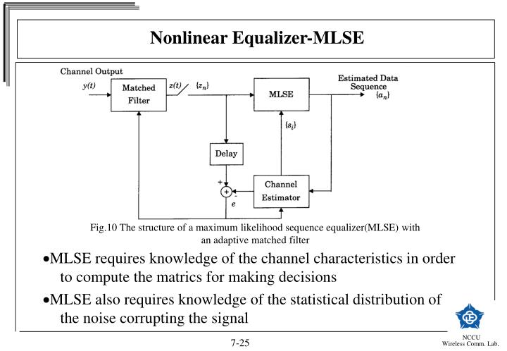 Nonlinear Equalizer-MLSE