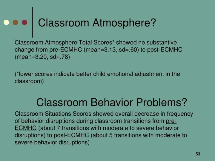 Classroom Atmosphere?