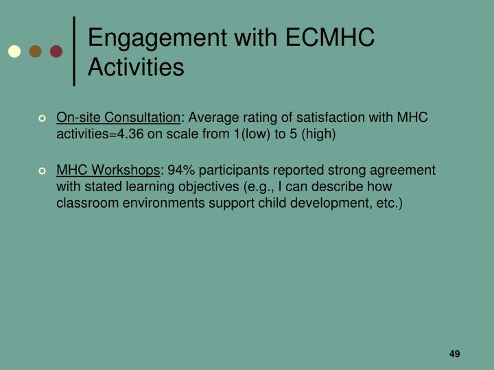Engagement with ECMHC Activities