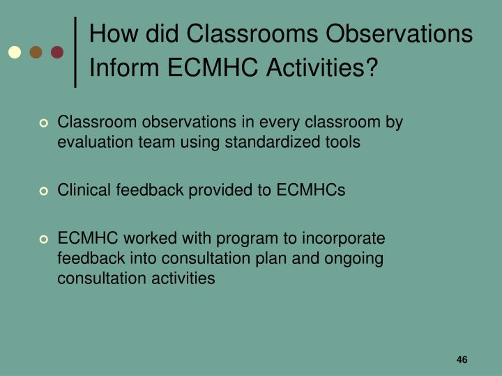 How did Classrooms Observations Inform ECMHC Activities?