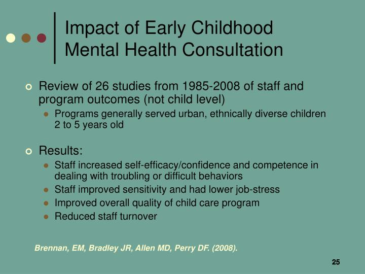 Impact of Early Childhood