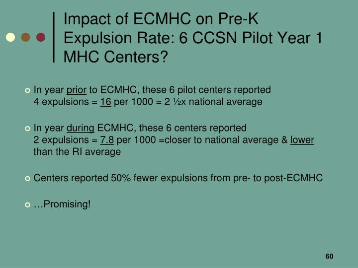 Impact of ECMHC on Pre-K Expulsion Rate: 6 CCSN Pilot Year 1 MHC Centers?