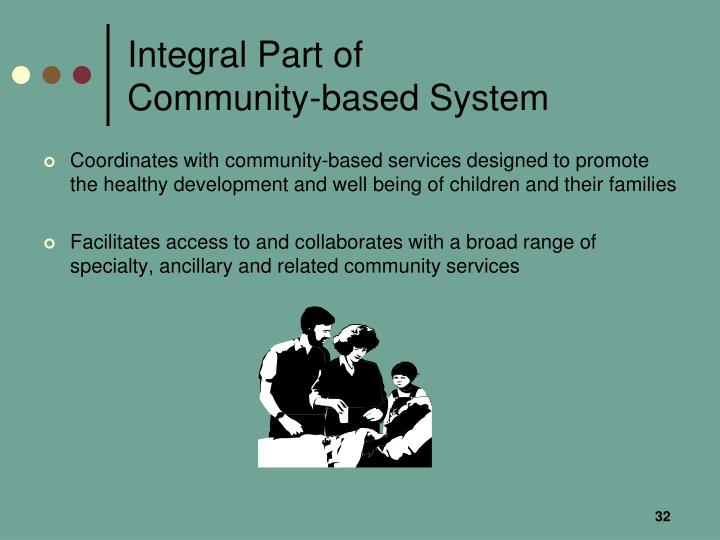 Integral Part of